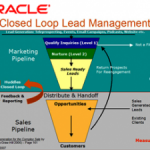 The Oracle Case Study